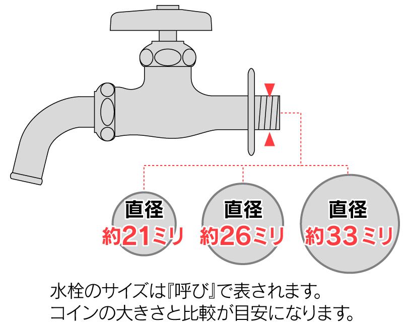 水道 パッキン サイズ